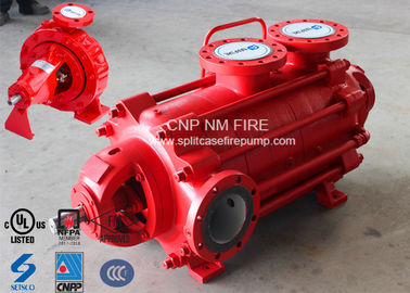 High Performance Fire Fighting Pump System With Electric Motor Driven 400GPM@9 Bar